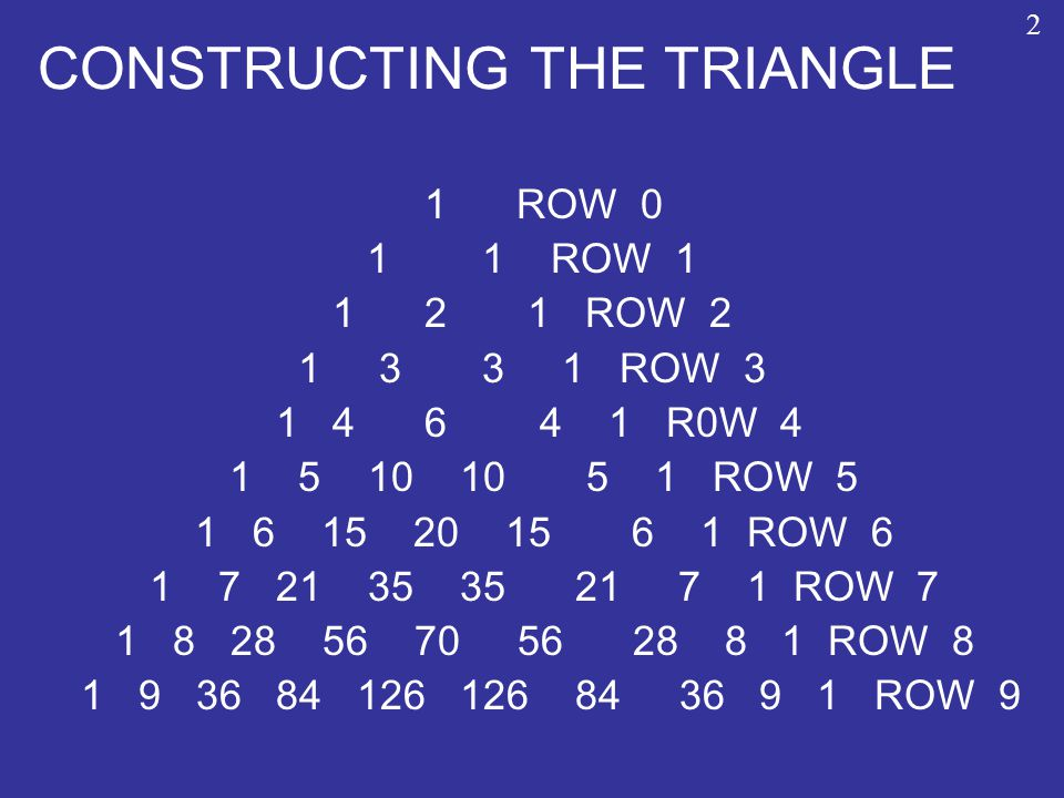 CONSTRUCTING THE TRIANGLE