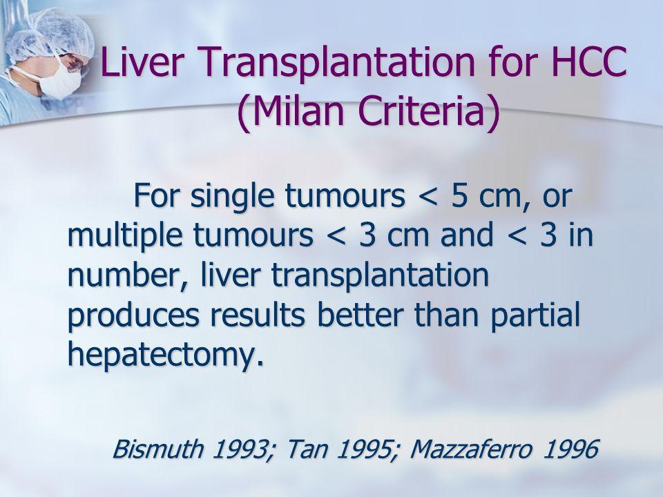 Liver Transplantation for HCC (Milan Criteria)