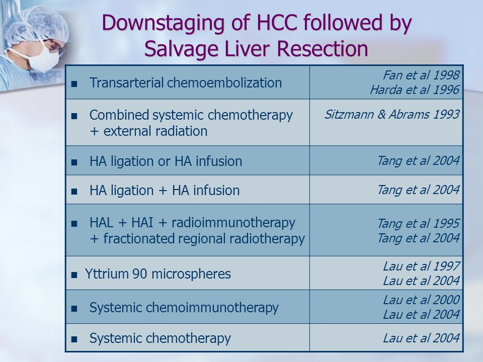 Downstaging of HCC followed by Salvage Liver Resection