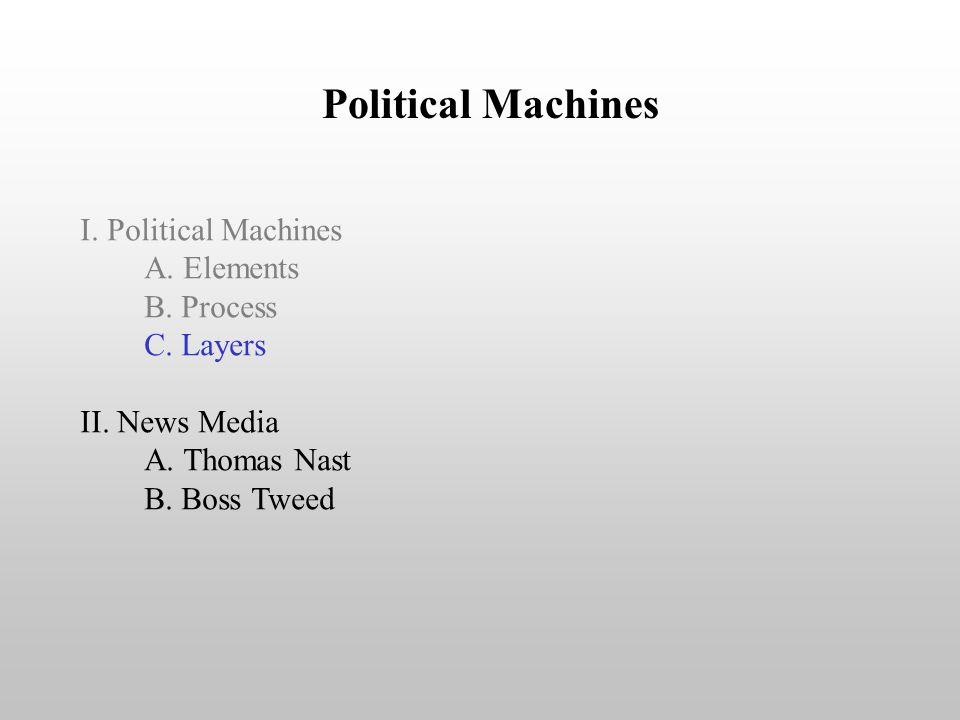 Political Machines I. Political Machines A. Elements B. Process