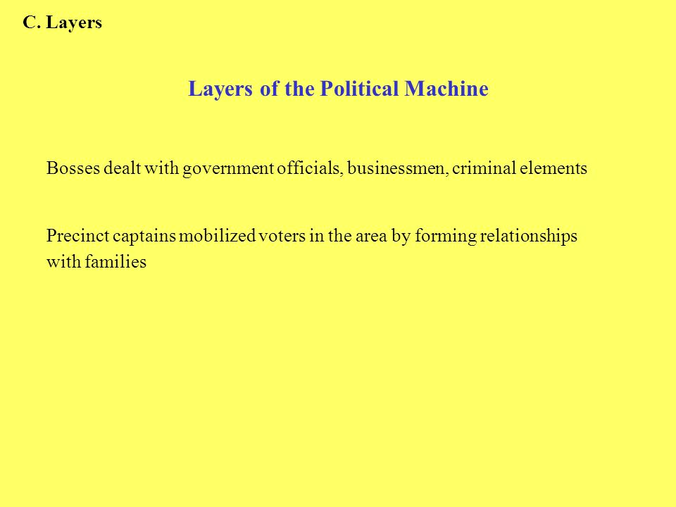 Layers of the Political Machine