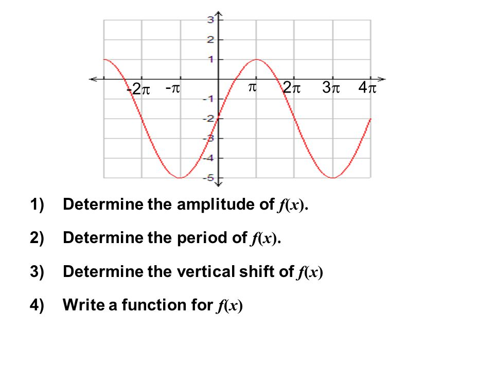  2 3 4 - -2 Determine the amplitude of f(x). Determine the period of f(x). Determine the vertical shift of f(x)