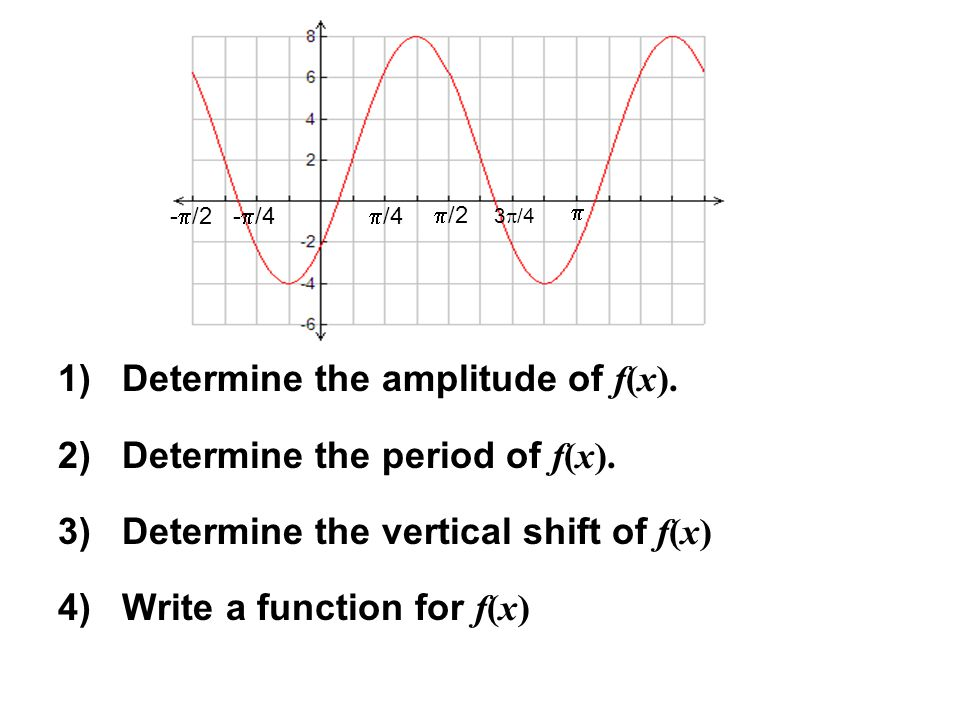 Determine the amplitude of f(x). Determine the period of f(x).