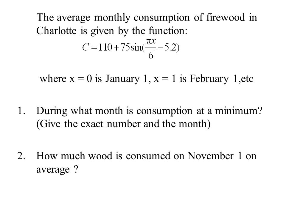 The average monthly consumption of firewood in Charlotte is given by the function: