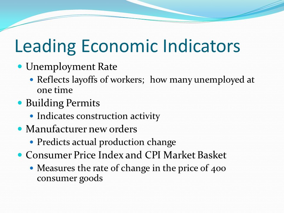 Leading Economic Indicators