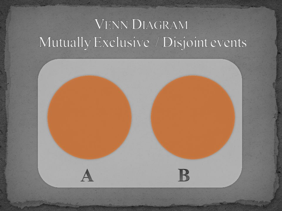 Venn Diagram Mutually Exclusive / Disjoint events