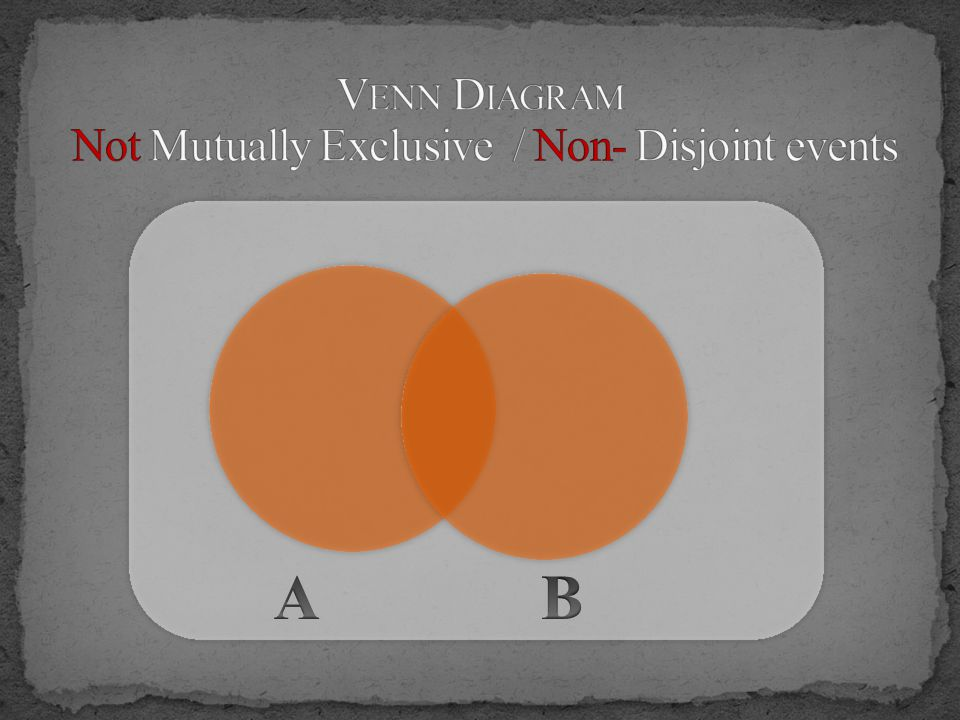 Venn Diagram Not Mutually Exclusive / Non- Disjoint events