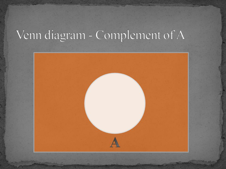 Venn diagram - Complement of A