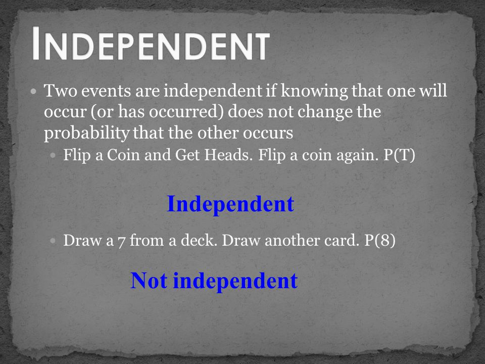 Independent Independent Not independent