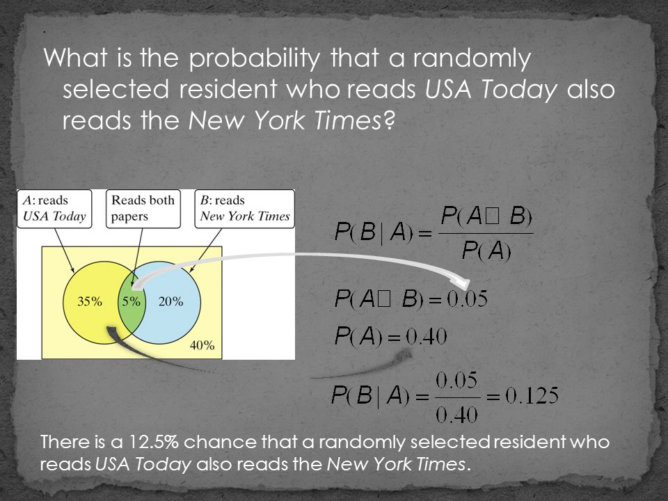 . What is the probability that a randomly selected resident who reads USA Today also reads the New York Times