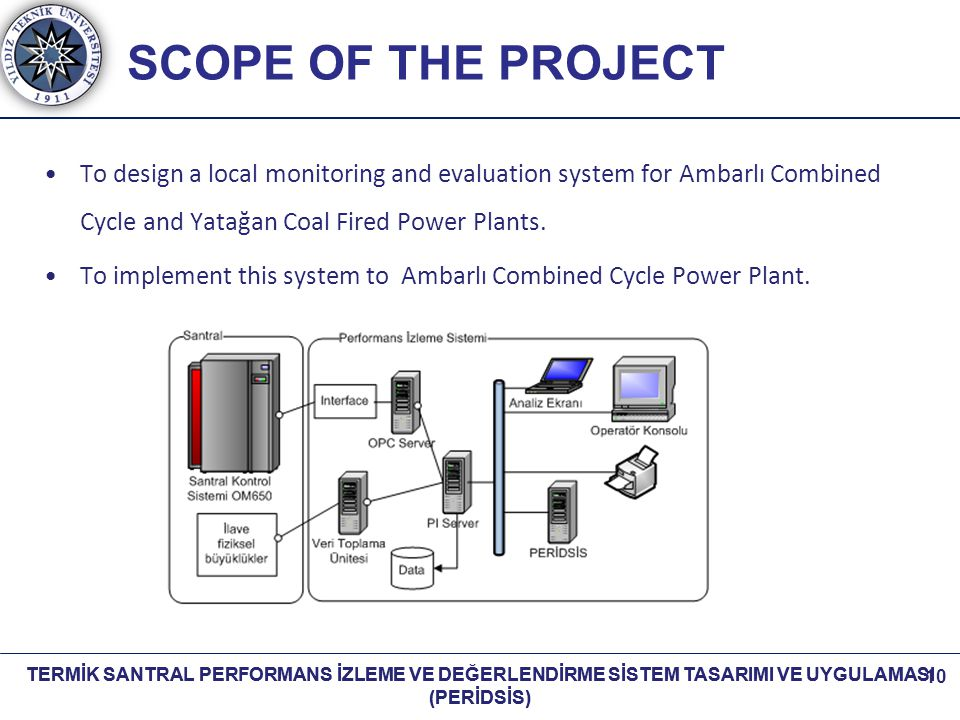 SCOPE OF THE PROJECT To design a local monitoring and evaluation system for Ambarlı Combined Cycle and Yatağan Coal Fired Power Plants.