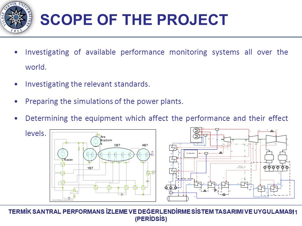 SCOPE OF THE PROJECT Investigating of available performance monitoring systems all over the world. Investigating the relevant standards.