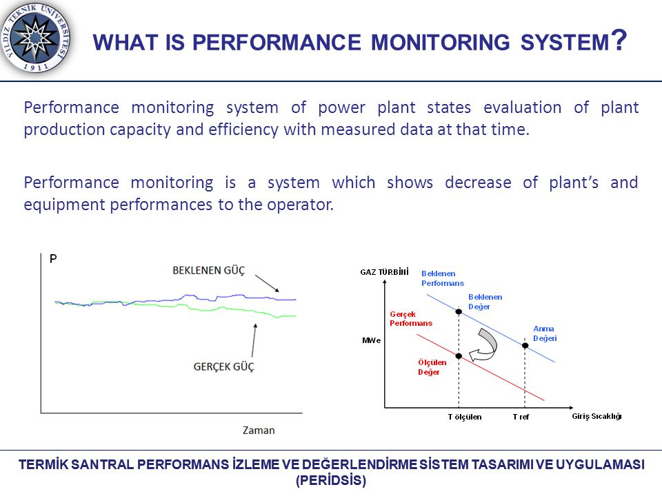 WHAT IS PERFORMANCE MONITORING SYSTEM