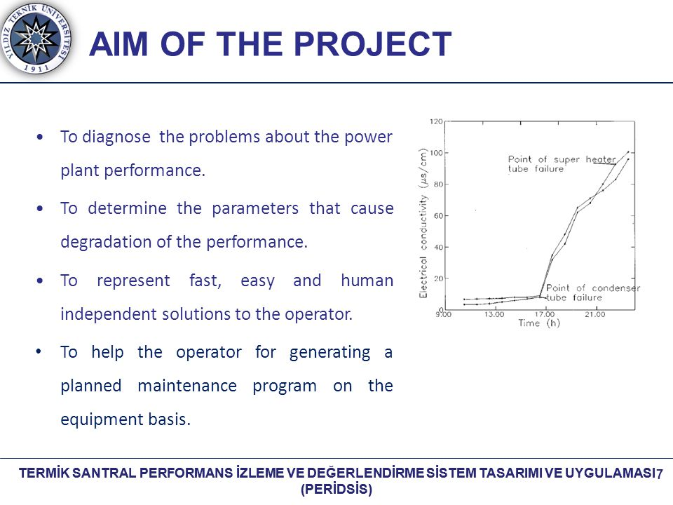 AIM OF THE PROJECT To diagnose the problems about the power plant performance.
