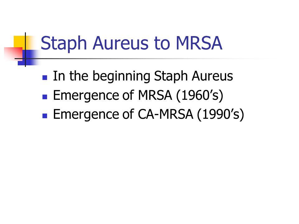 Staph Aureus to MRSA In the beginning Staph Aureus