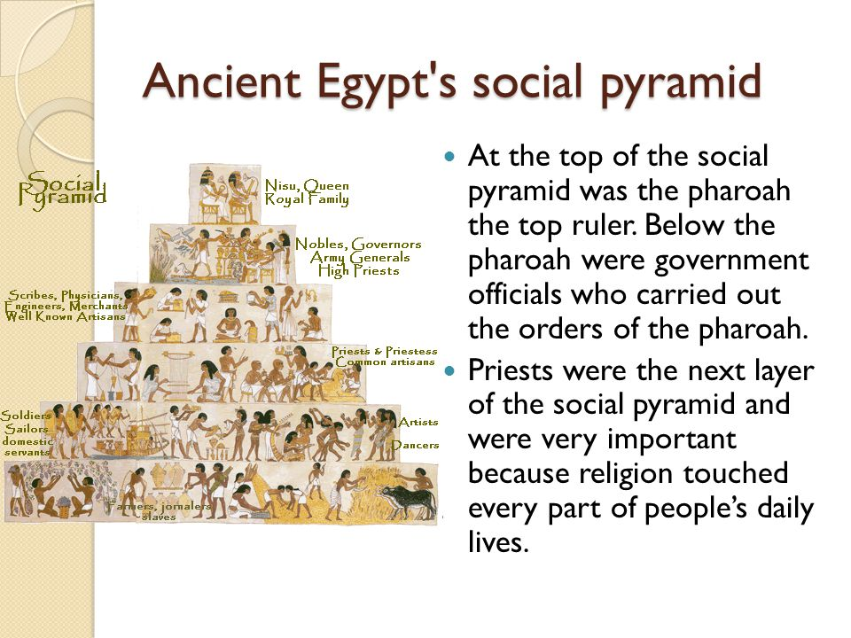 Ancient Egypt s social pyramid