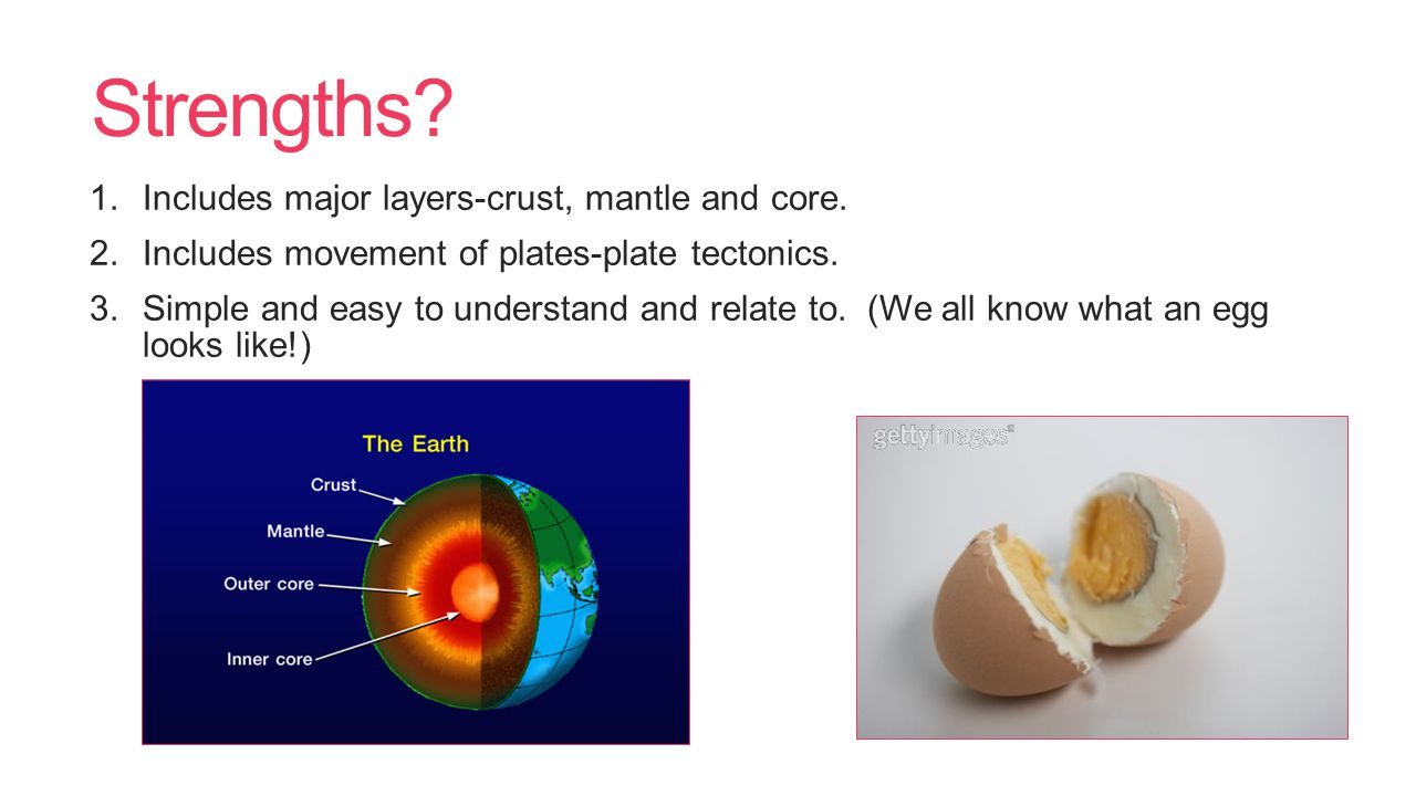 Strengths Includes major layers-crust, mantle and core.