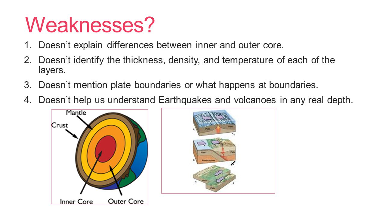 Weaknesses Doesn't explain differences between inner and outer core.