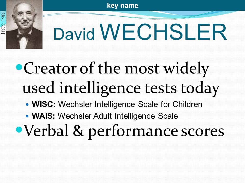 Creator of the most widely used intelligence tests today