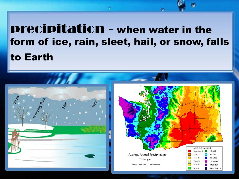 precipitation - when water in the form of ice, rain, sleet, hail, or snow, falls to Earth