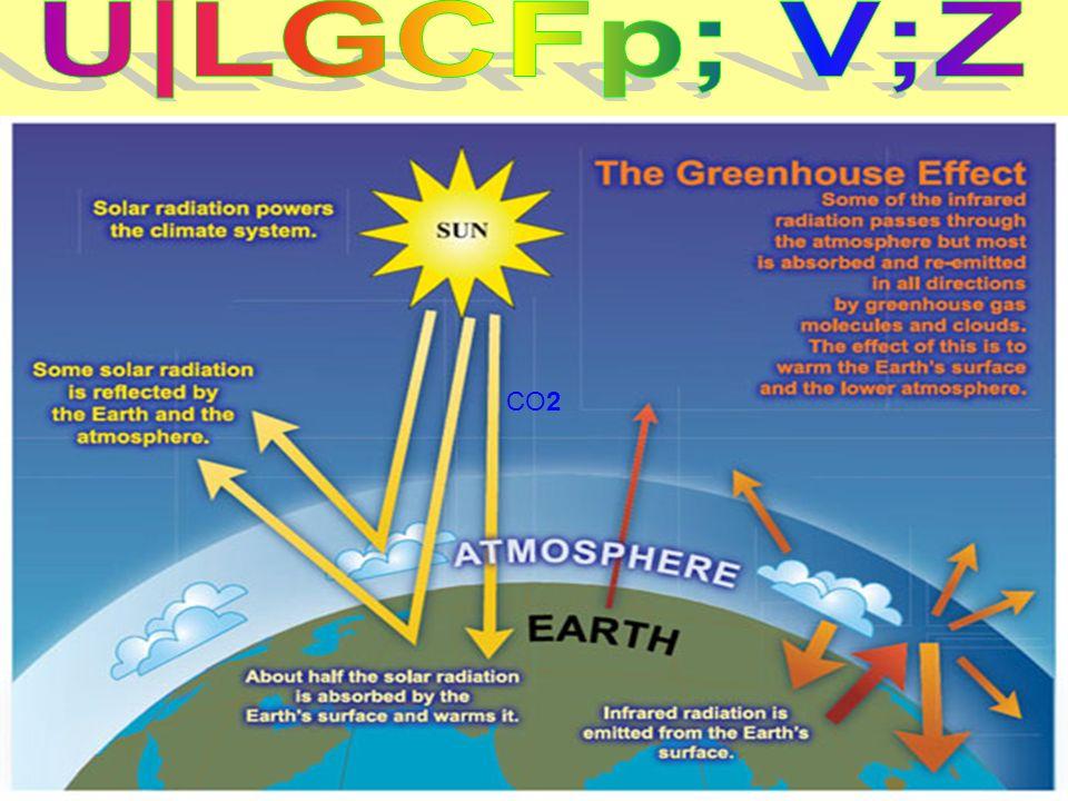U|LGCFp; V;Z CO2