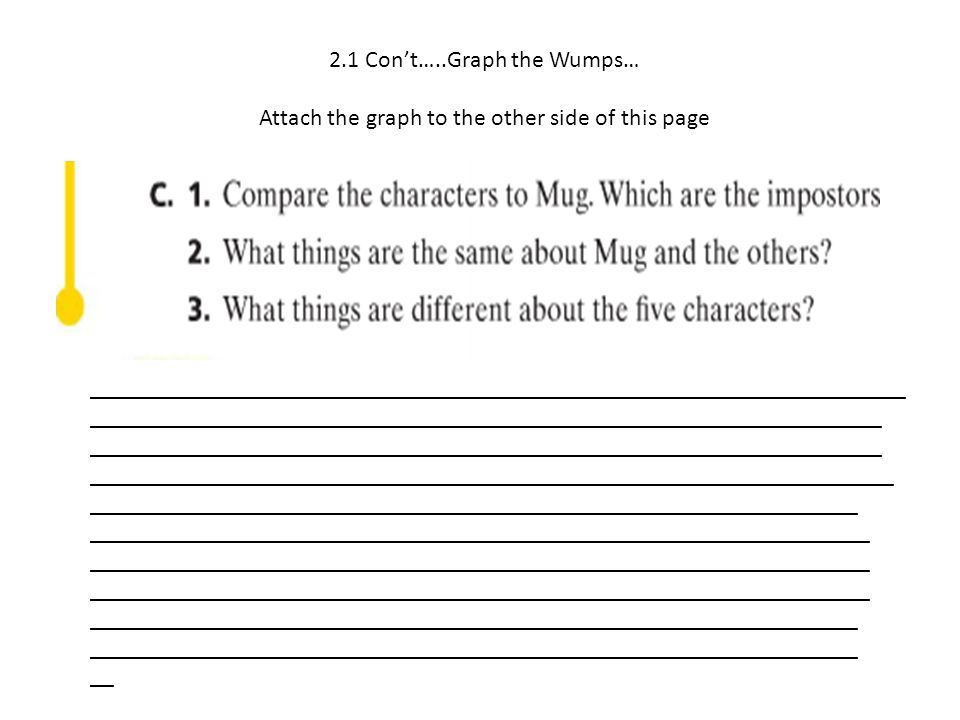 2.1 Con't…..Graph the Wumps…