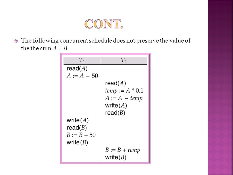 Cont. The following concurrent schedule does not preserve the value of the the sum A + B.