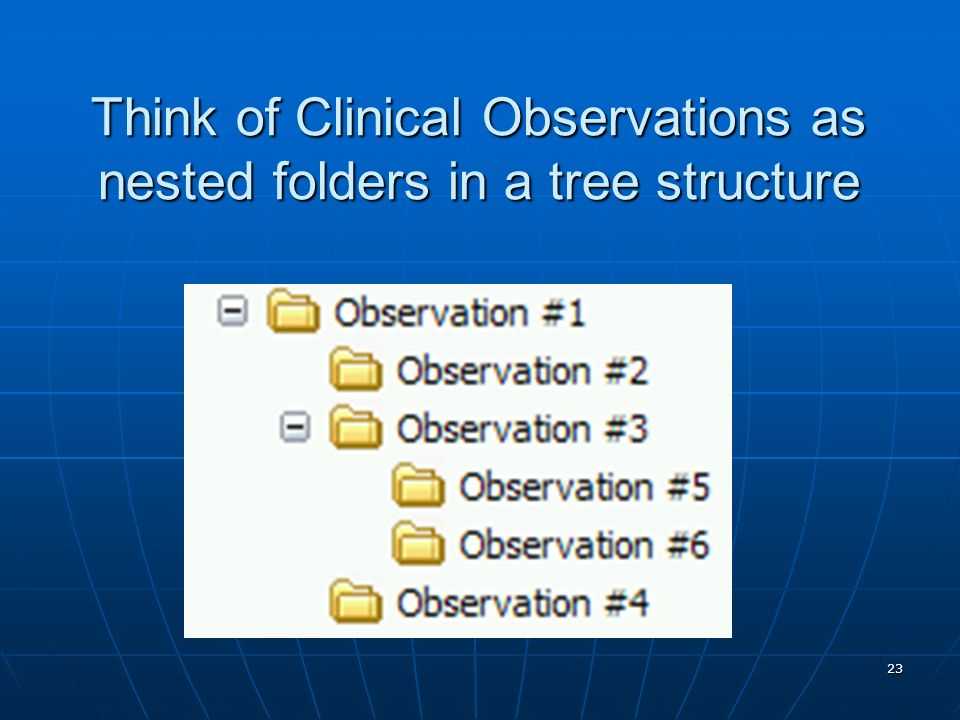 Think of Clinical Observations as nested folders in a tree structure