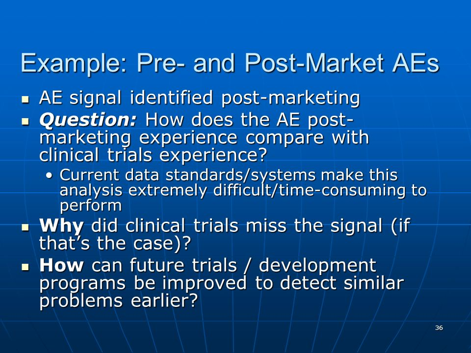 Example: Pre- and Post-Market AEs