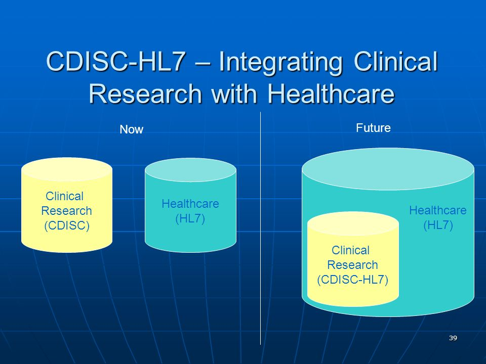CDISC-HL7 – Integrating Clinical Research with Healthcare