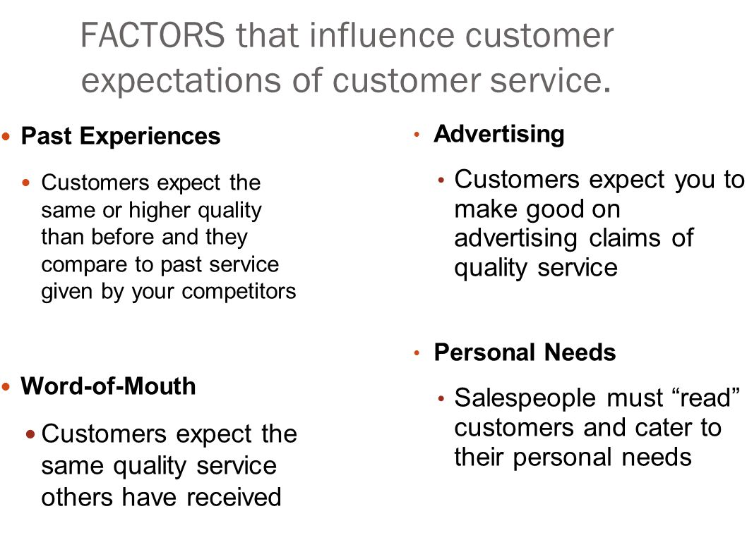 FACTORS that influence customer expectations of customer service.