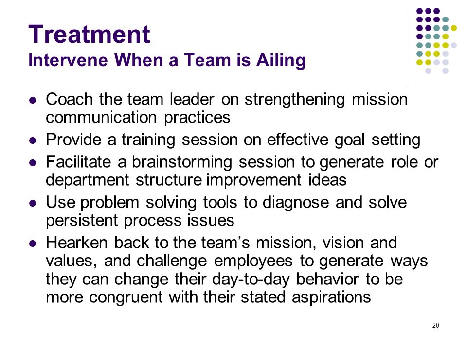 Treatment Intervene When a Team is Ailing