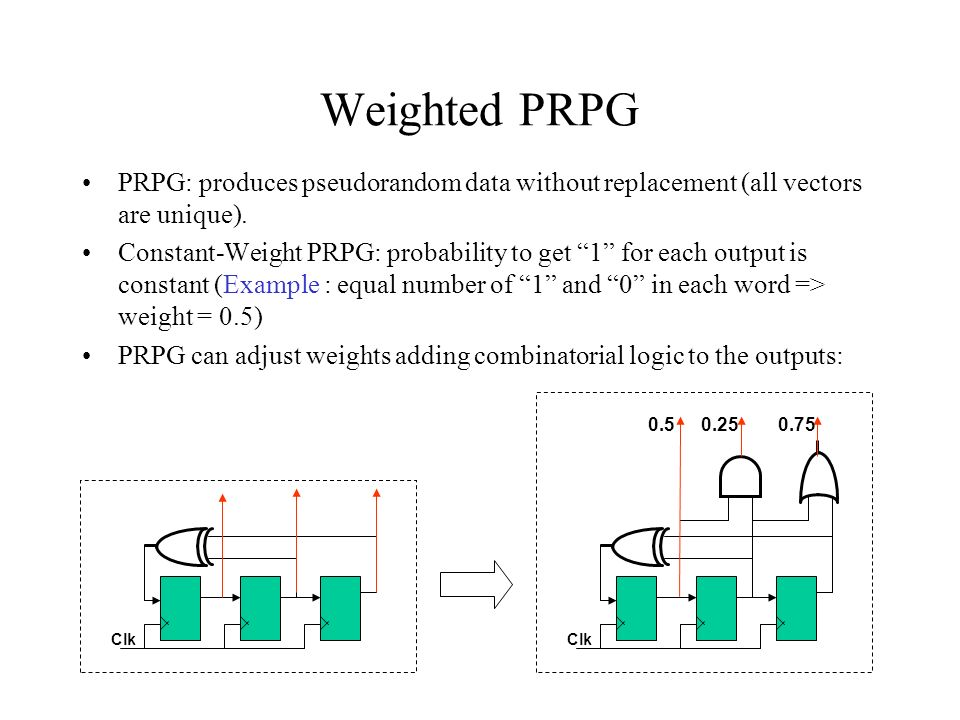 Weighted PRPG PRPG: produces pseudorandom data without replacement (all vectors are unique).