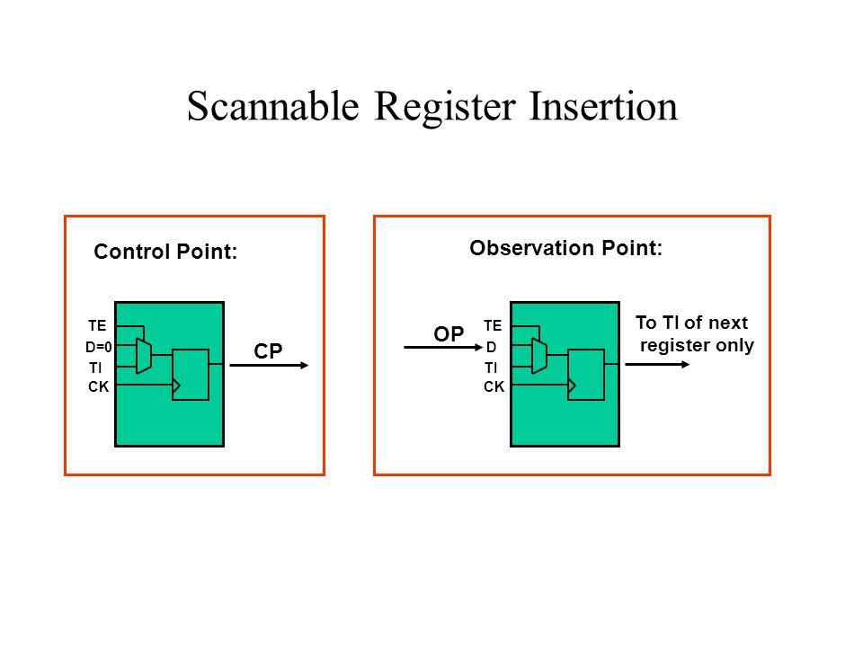 Scannable Register Insertion