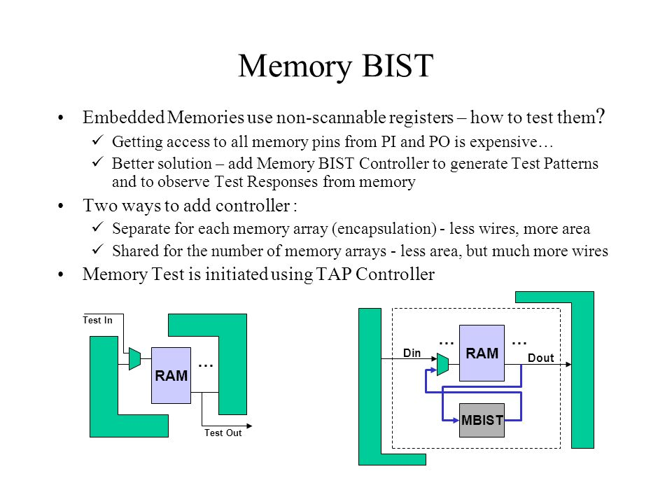 Memory BIST Embedded Memories use non-scannable registers – how to test them Getting access to all memory pins from PI and PO is expensive…