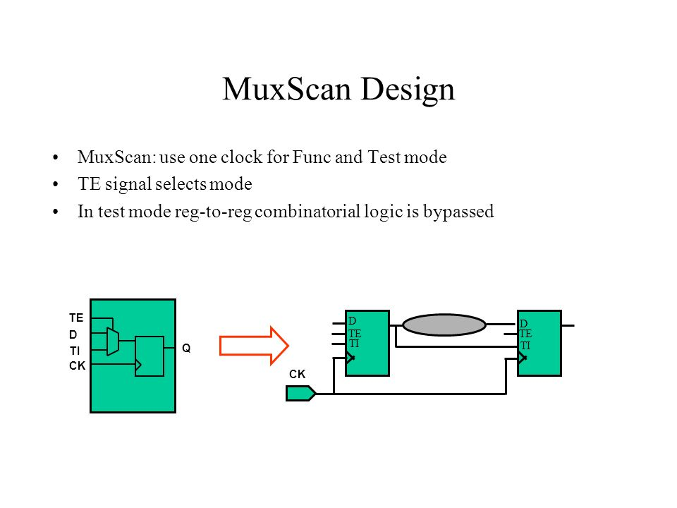 MuxScan Design MuxScan: use one clock for Func and Test mode