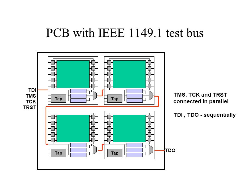 PCB with IEEE 1149.1 test bus TMS, TCK and TRST connected in parallel