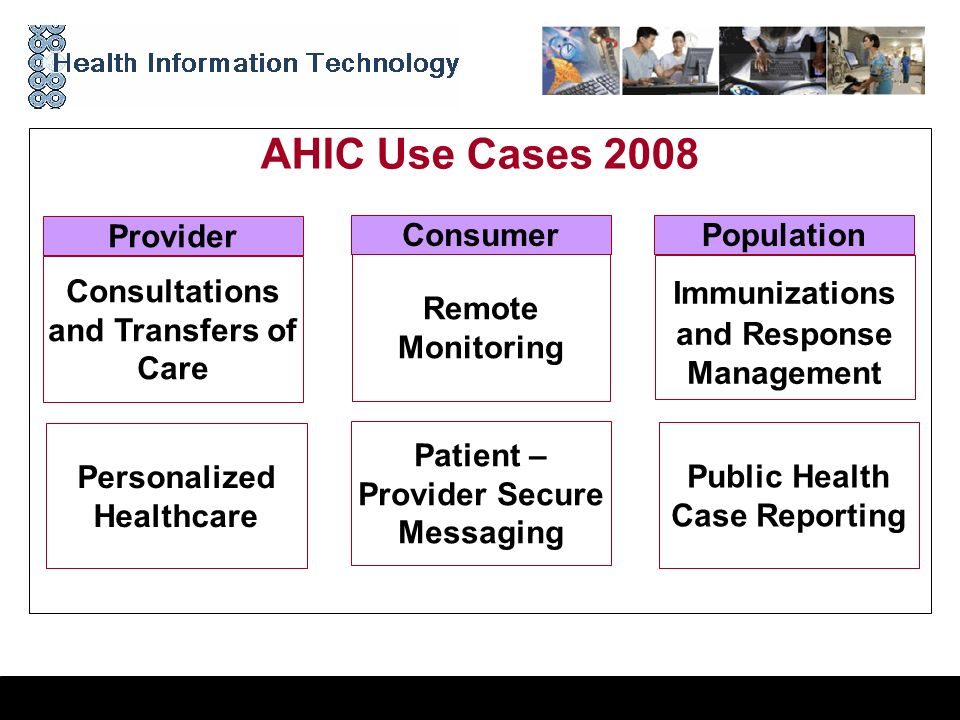 AHIC Use Cases 2008 Provider Consumer Population