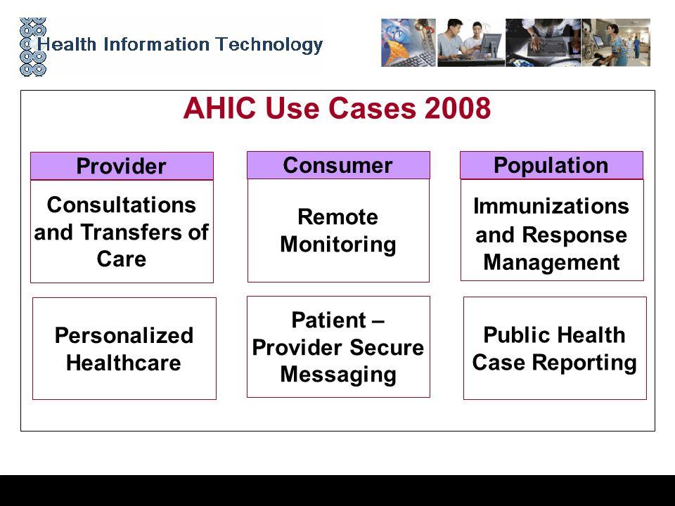 AHIC Use Cases 2008 Provider Consumer Population