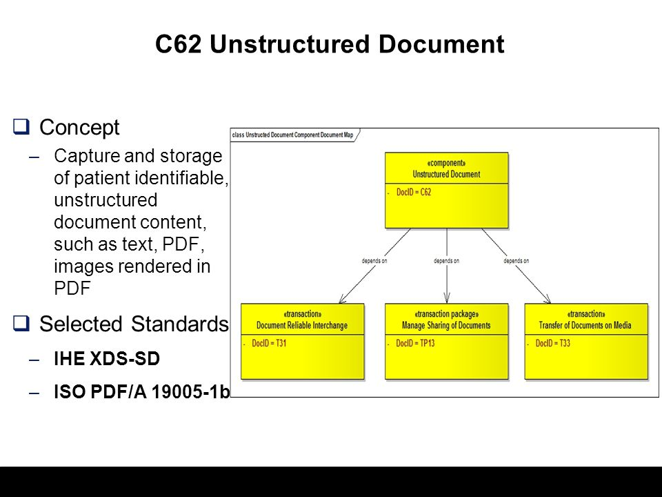 C62 Unstructured Document