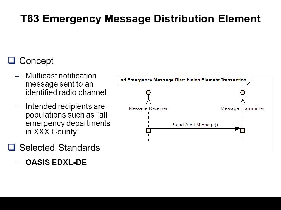 T63 Emergency Message Distribution Element