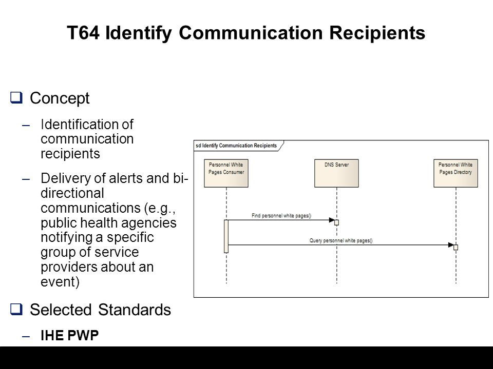 T64 Identify Communication Recipients
