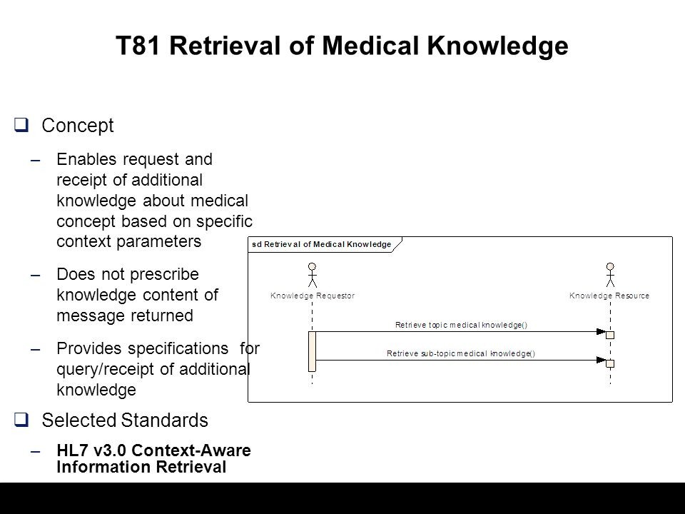 T81 Retrieval of Medical Knowledge