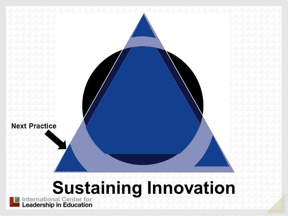Sustaining Innovation