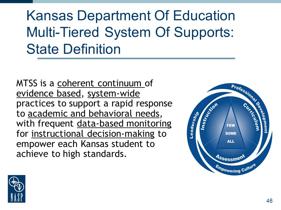 Kansas Department Of Education Multi-Tiered System Of Supports: State Definition