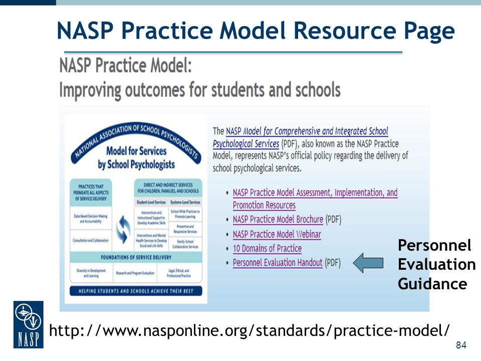 NASP Practice Model Resource Page