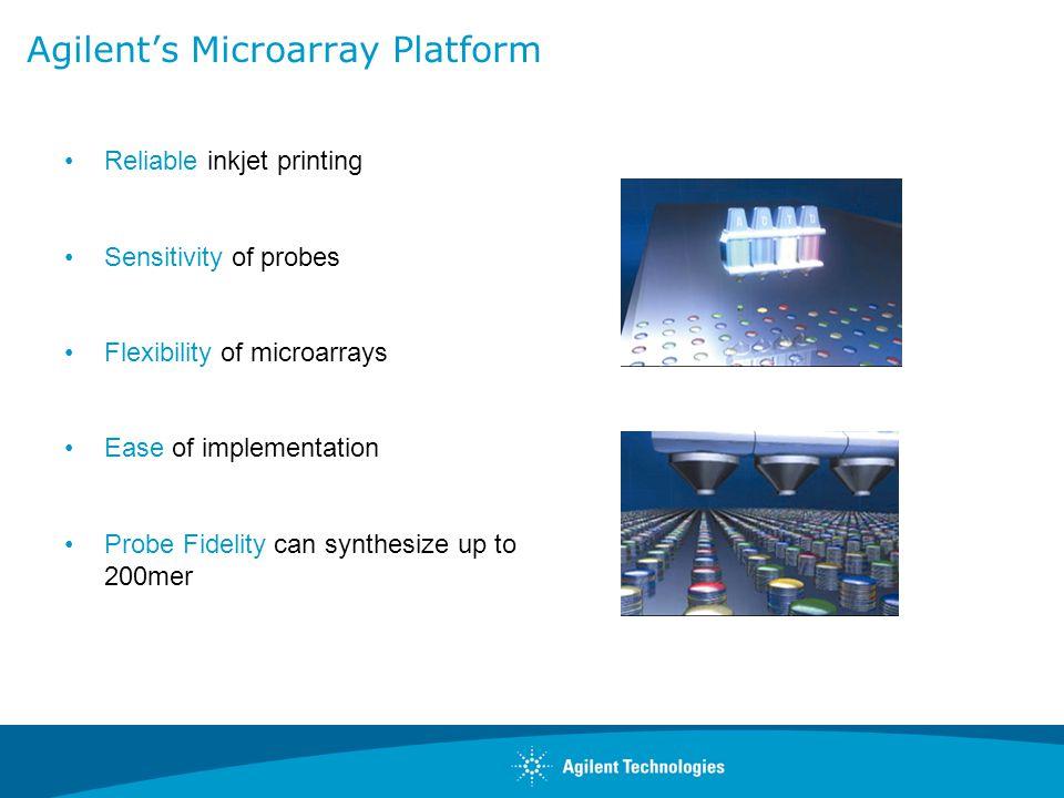 Agilent's Microarray Platform