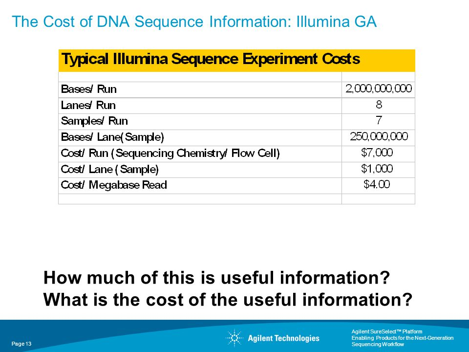 The Cost of DNA Sequence Information: Illumina GA