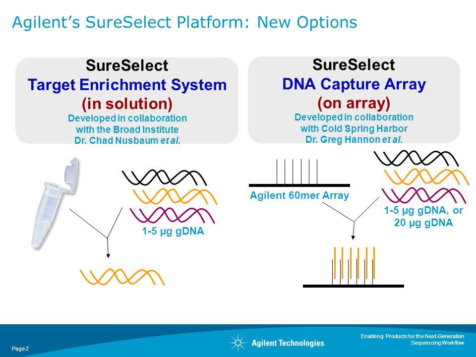 Agilent's SureSelect Platform: New Options