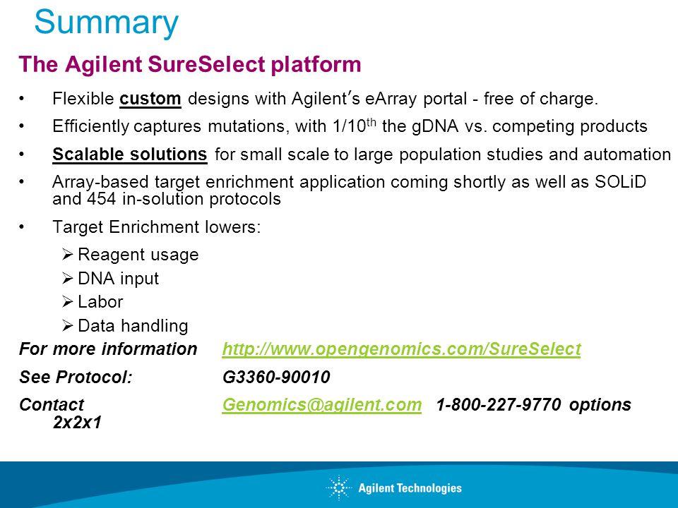 Summary The Agilent SureSelect platform